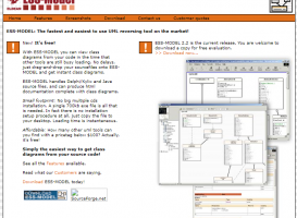 ESS Model an easy to use UML Modeling Tool